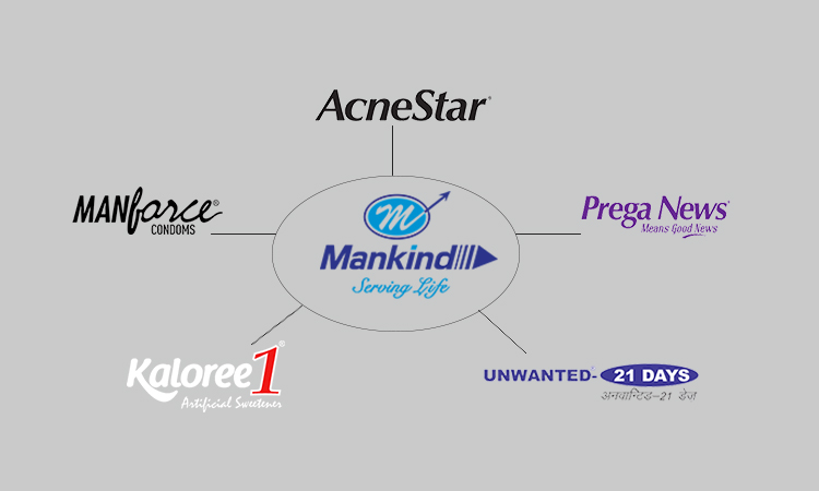 5 Best OTC Products from Mankind Pharma
