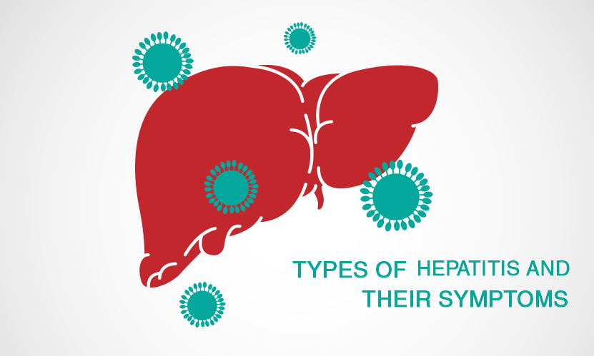 World Hepatitis Day: Types of Hepatitis and their Symptoms